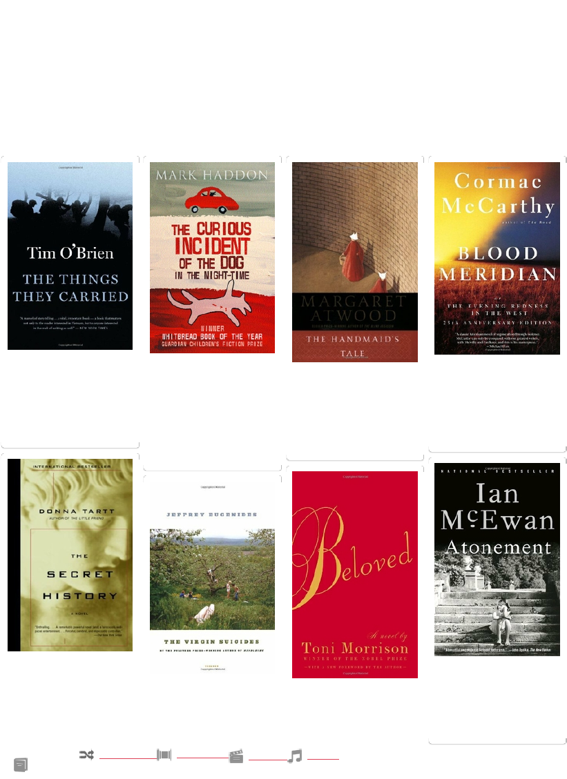 Top 1001 Books (recommendations)