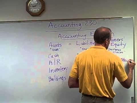 ▷ Financial Accounting - Balance Sheet - YouTube Accounting - balance sheet