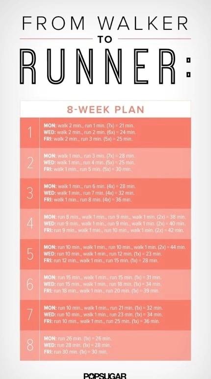 An 8-Week Plan to Make You a Runner -   21 fitness running website ideas