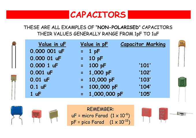Capacitors Electrical Engineering Pics Capacitors Electrical Engineering Projects Capacitors