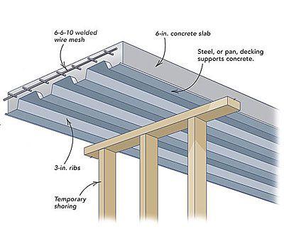 Concrete Porch Floor Concrete Deck Concrete Porch Deck Flooring