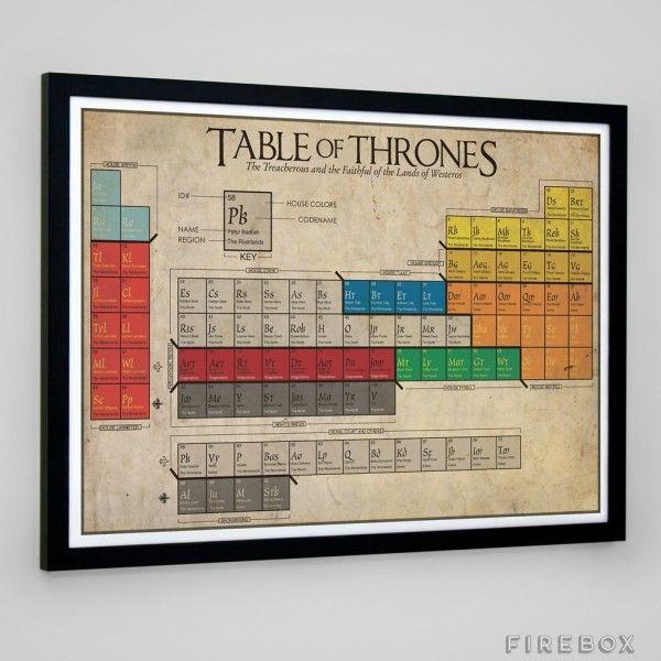 Top 40+ des cadeaux pour les fans de « Game of Thrones », carte - best of periodic table s