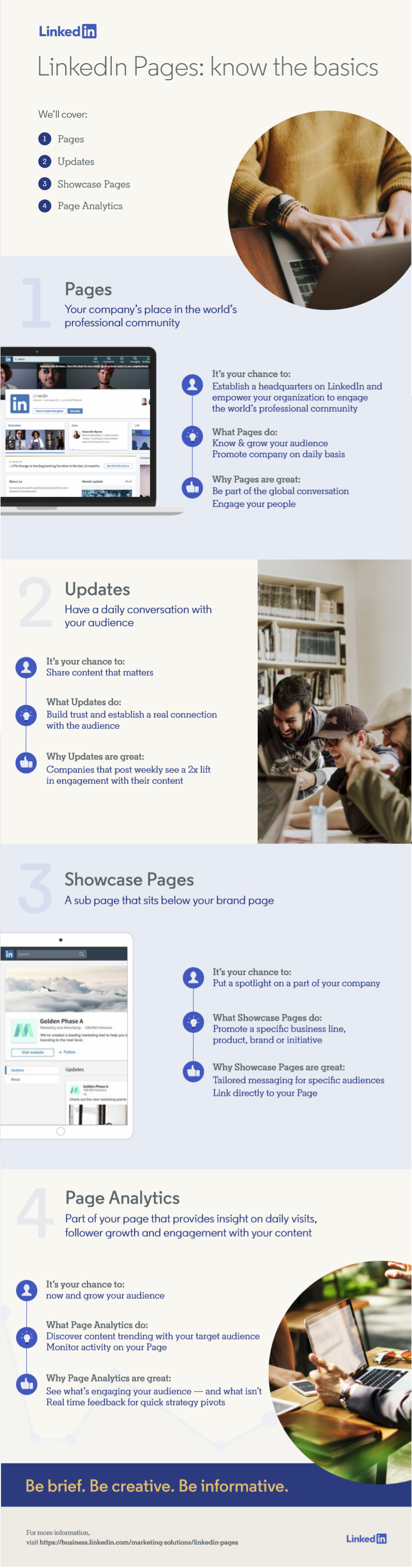 LinkedIn Pages Know the Basics [Infographic]