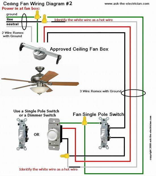 ceiling fan wiring diagram 2 helpful home tips pinterest rh pinterest com ceiling fan installation wiring troubleshooting ceiling fan install wiring