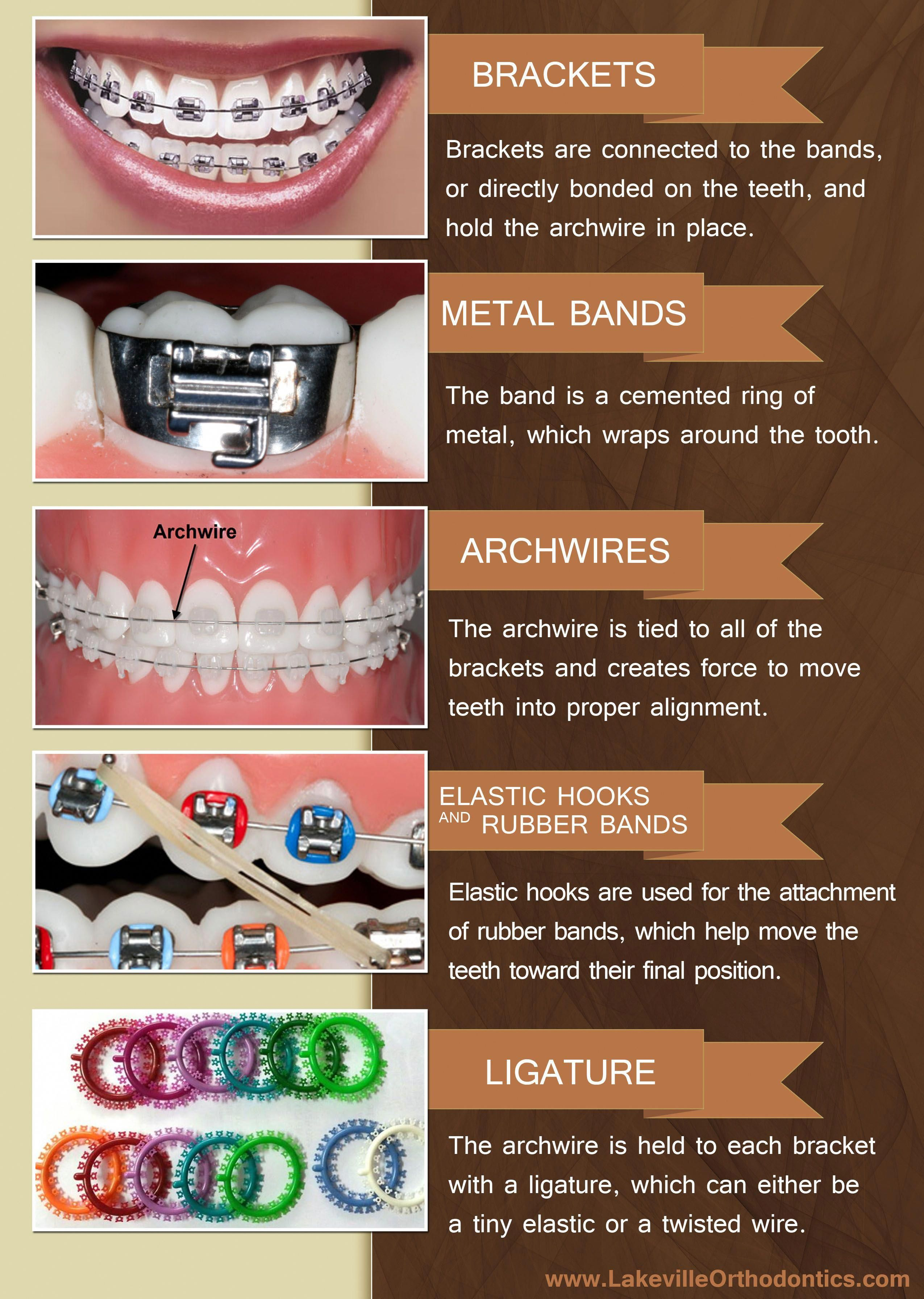 Tight Dentist Marketing teethwhiteninglongisland