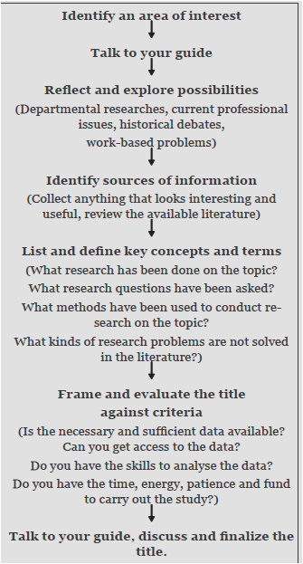 The First Activity In Research Sociological Research Research Field Research Methods