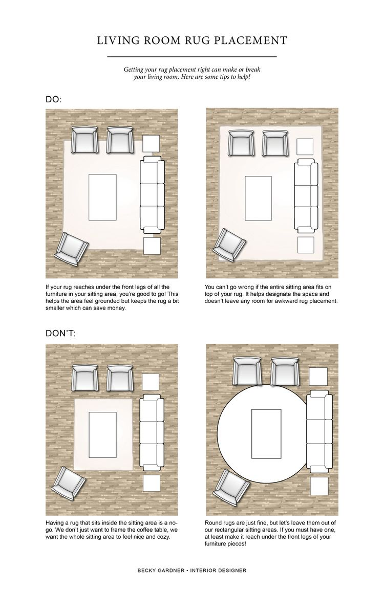 Living Room Rug Placement | Living Room | Pinterest | Rugs ...
