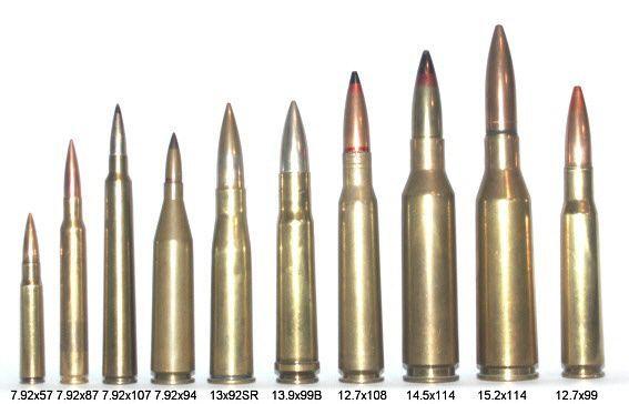 792x57mm 8mm Mauser To 50 BMG