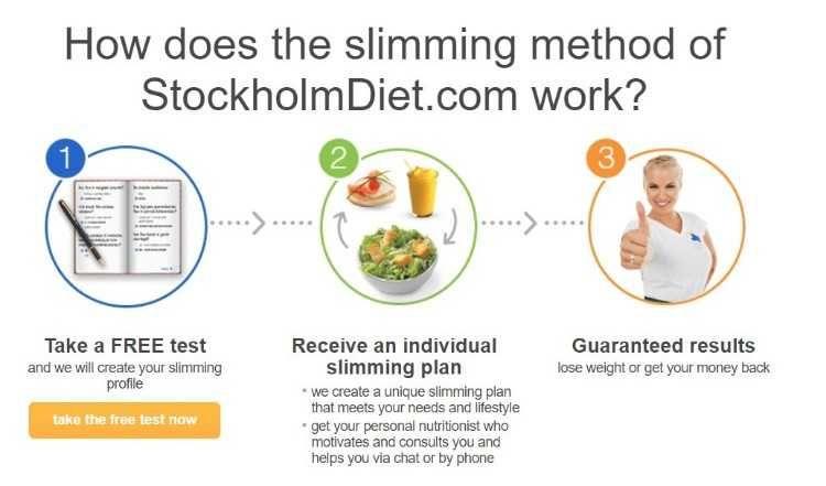Lipophytische Diät einfache Rezepte
