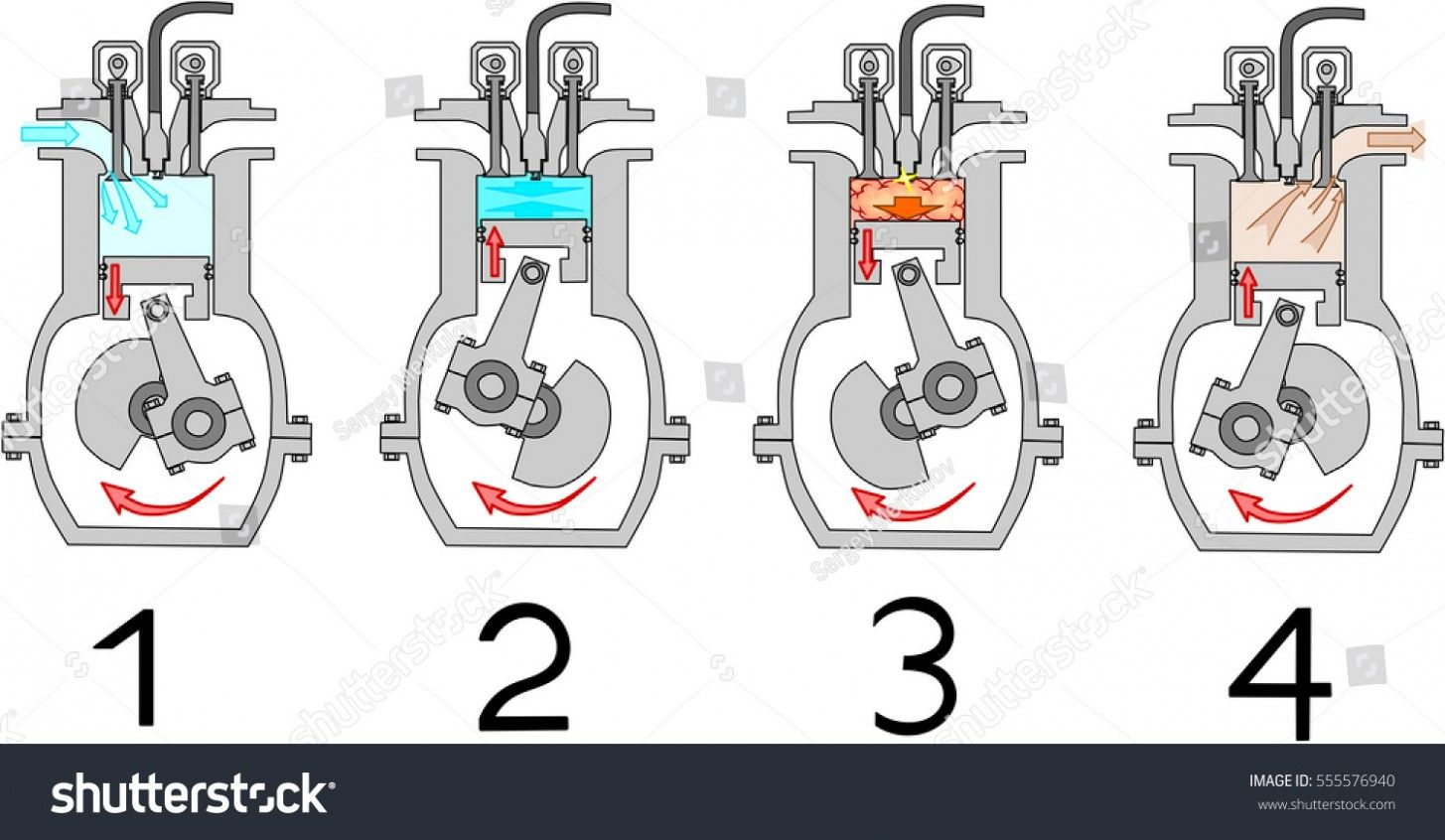 Simple Combustion Engine Diagram Combustion Engine Engineering Turbocharger