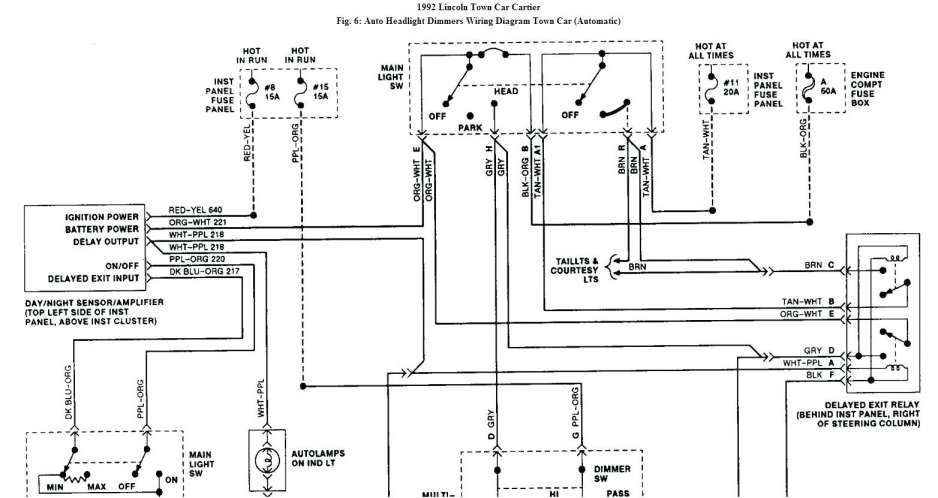 1992 Lincoln Town Car Wiring Diagram Wiring Diagram Regional Regional Frankmotors Es