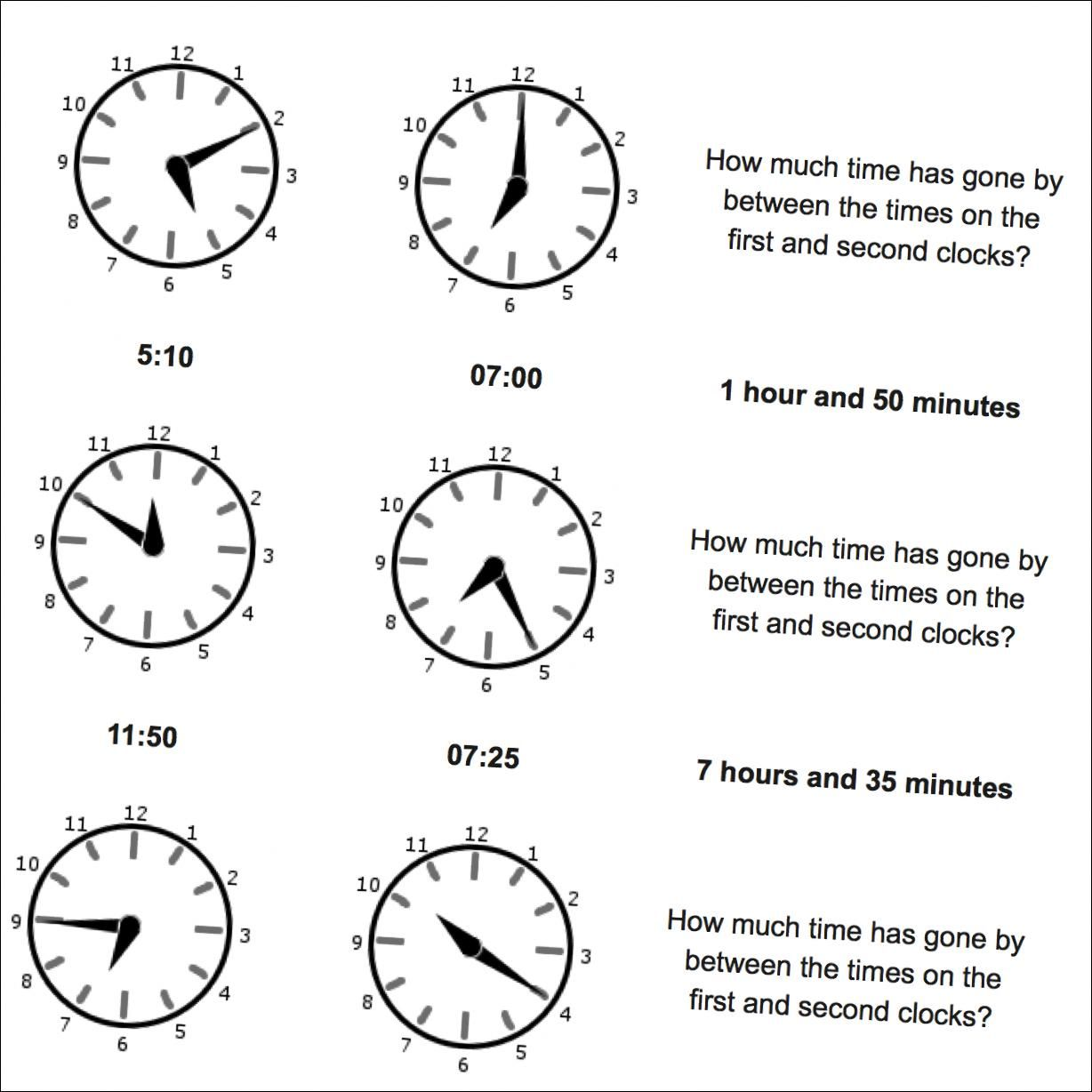 Og Time Worksheets Start From Five Minute Intervals