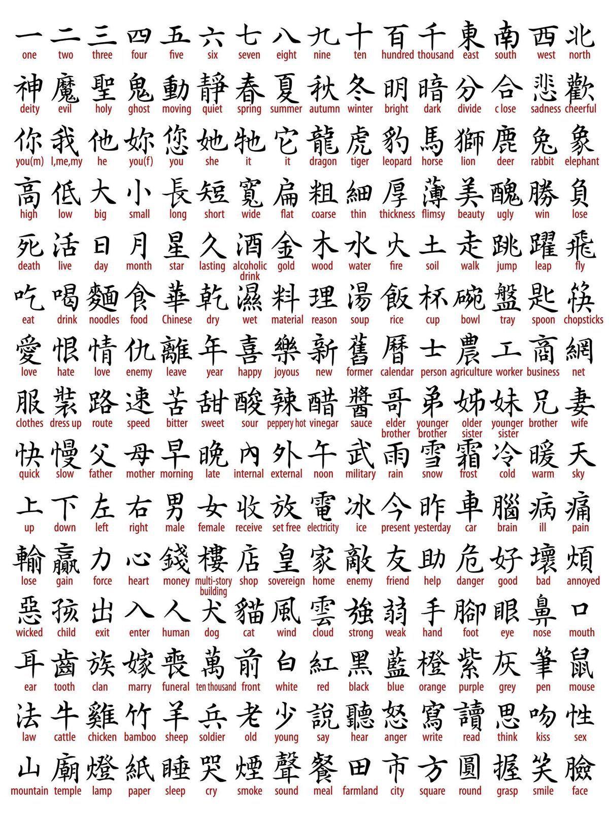 Pin by jem Marsh on Hedging | Chinese symbols, Mayan symbols