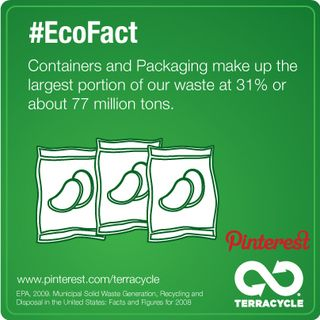 Containers and packaging make up the largest portion of for Facts about going green