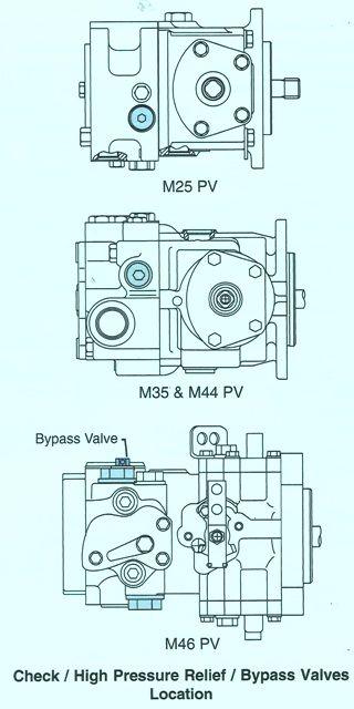 Pin By Hydrostatic Transmission Servi On Blogs Valve Bypass Series