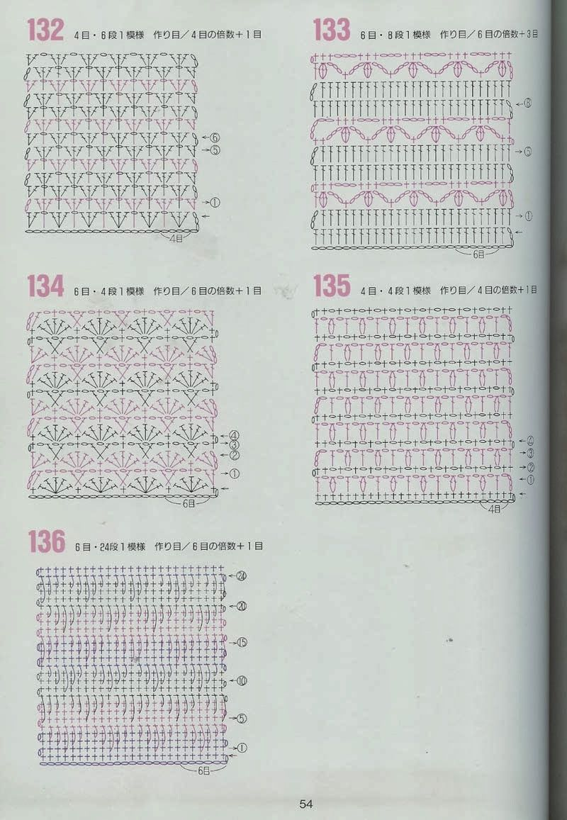 TRICO y CROCHET-madona-mía: Mantas a crochet en una sola pieza ...