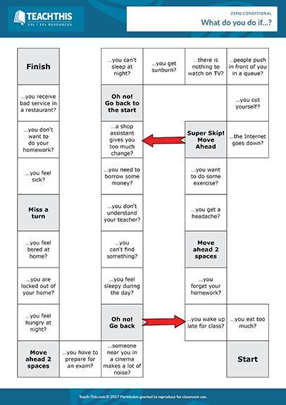 Zero and First Conditional | teach | English games, Grammar