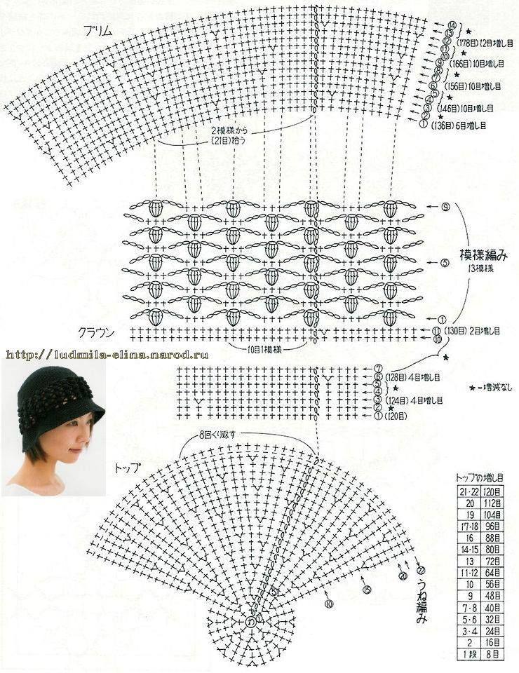 Patrón de gorro | crochet | Pinterest | Patrones, Gorros y Ganchillo