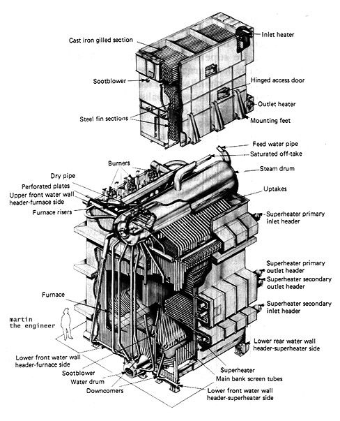 An illustrated Foster Wheeler steam boiler