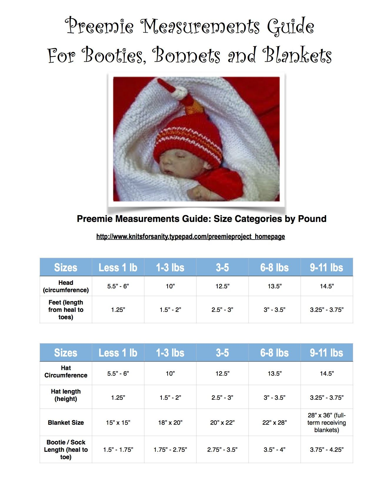 Preemie Project Sizing Chart