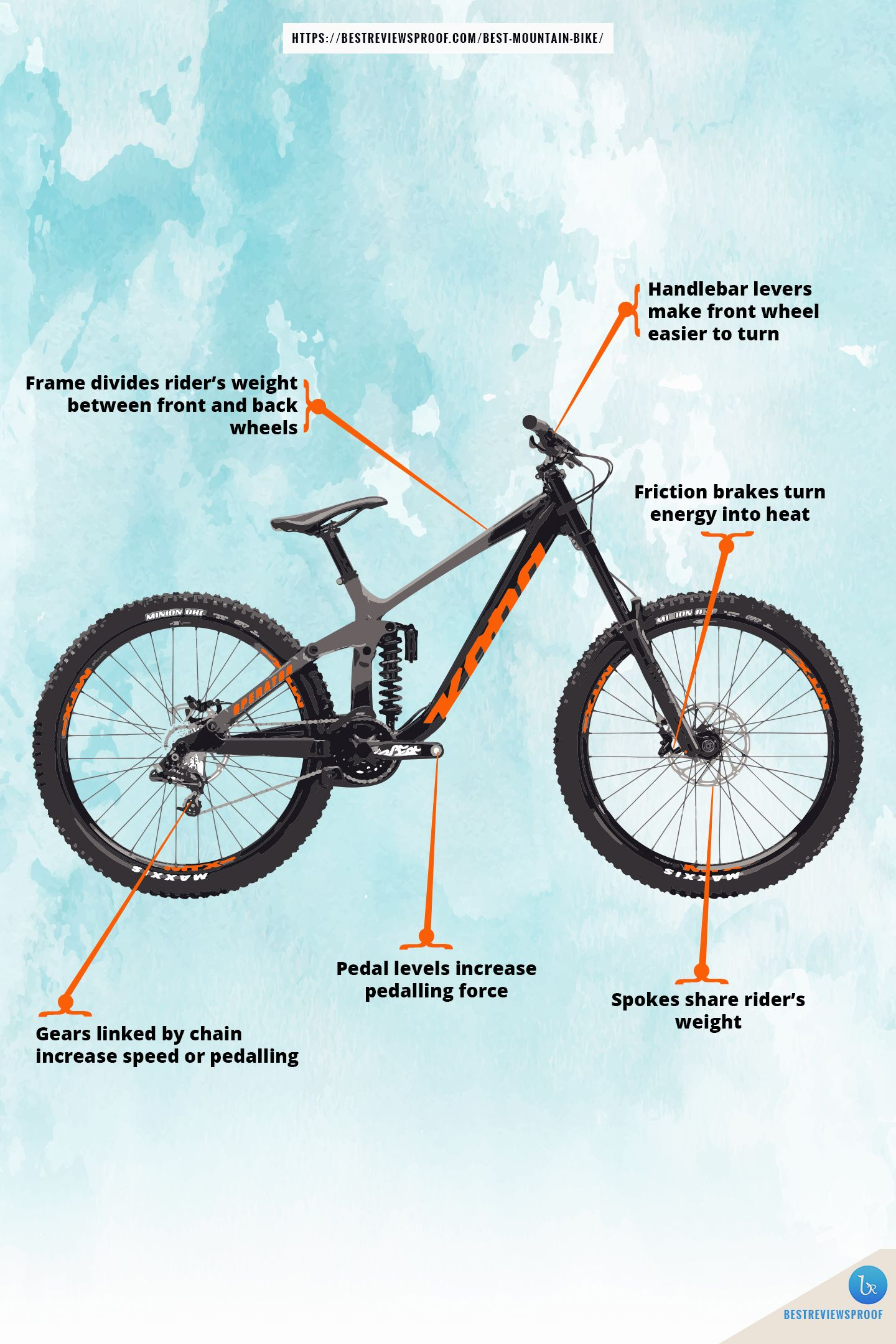 The Best Mountain Bike Under 1000 Updated 2019 Best Mountain