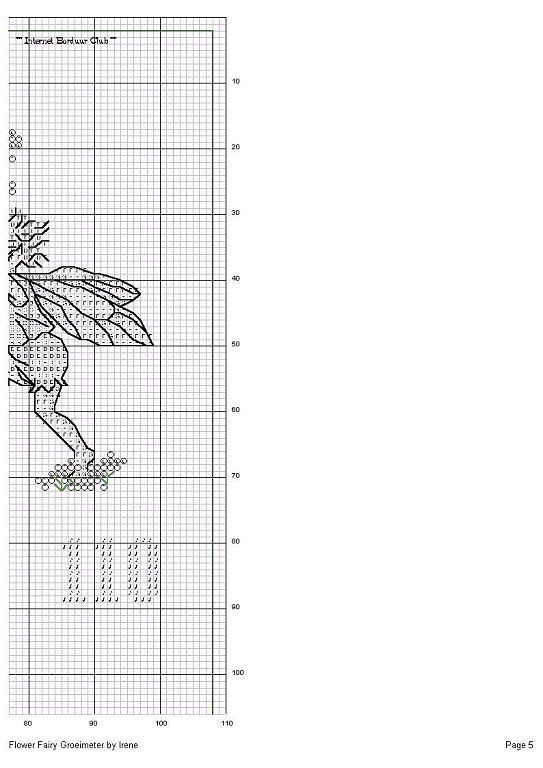 flower fairie measure for children 3  Just Cross Stitch Patterns   Learn craft is facilisimo.com  fairy height chart