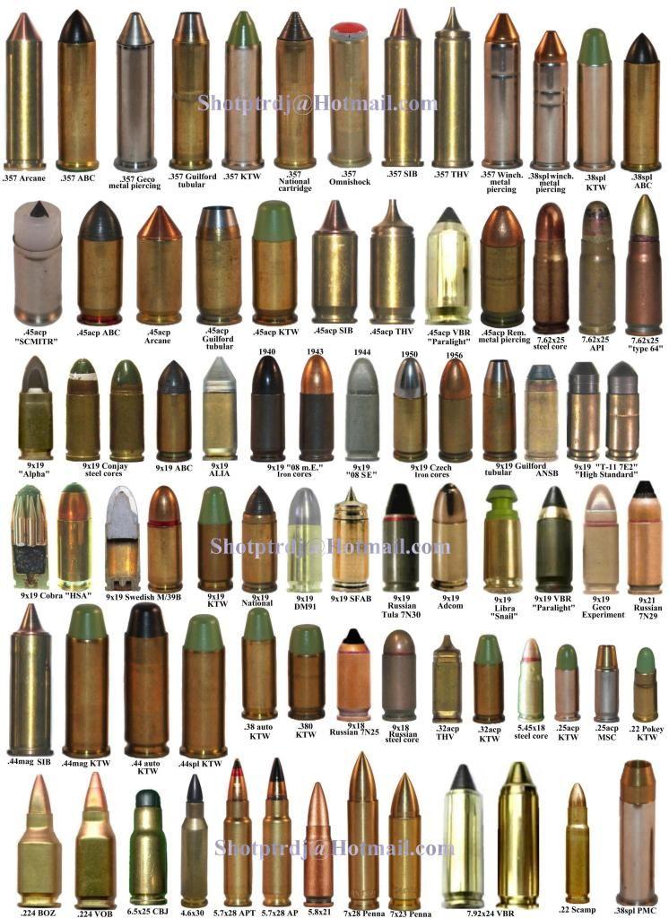 Rifle Ammo Chart