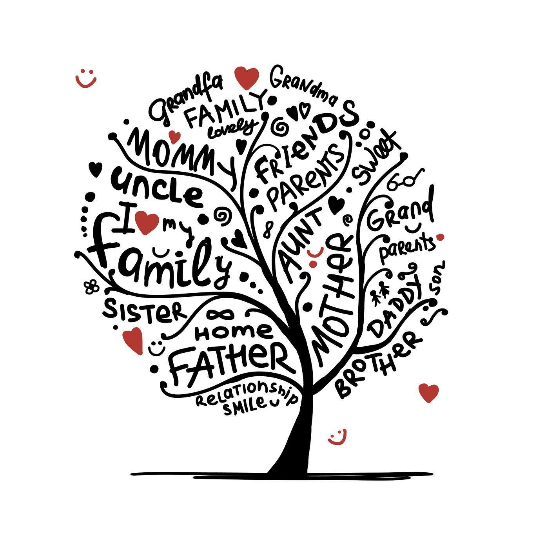 family tree maker family tree maker pinterest family tree