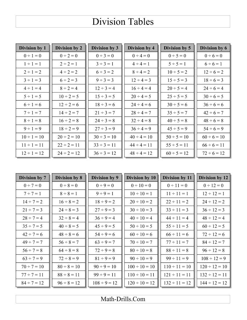 Worksheets Division Table division tables and grey on pinterest