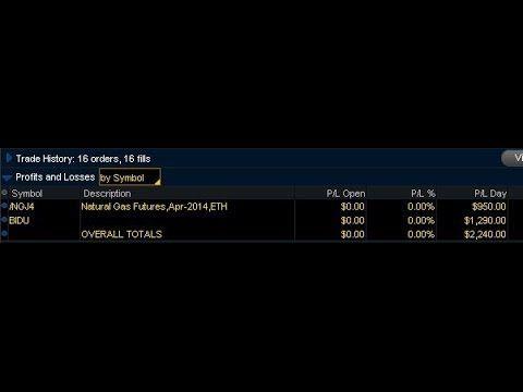 Explain trading stock options
