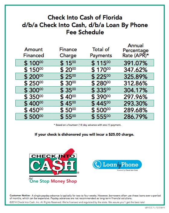 Cash Advance Fees