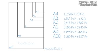 أحجام الصور و التصاميم Craft Room Chart Design