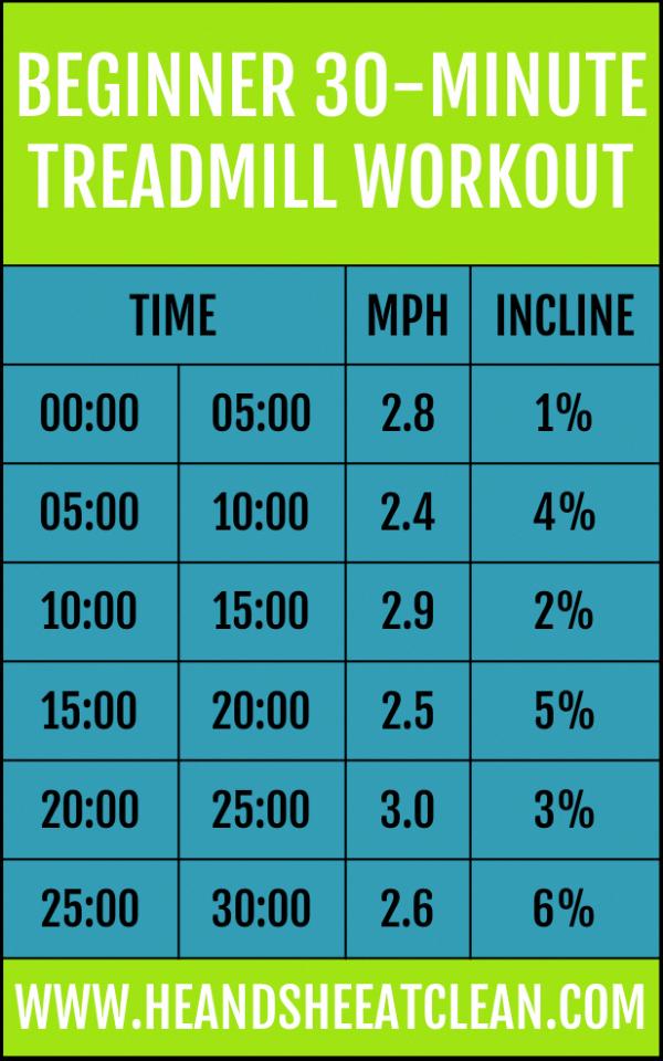 Beginner 30-Minute Treadmill Workout