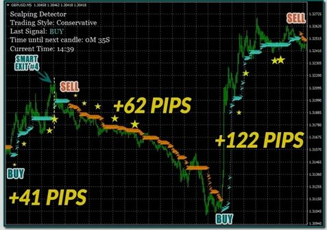 Forex south africa pdf