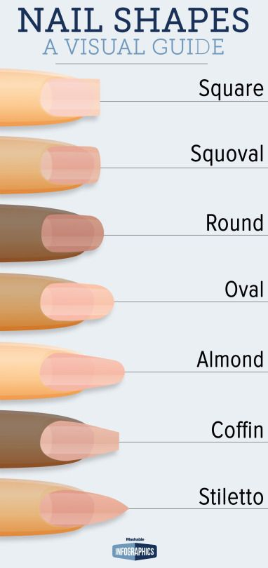 A Visual Guide To Nail Shapes