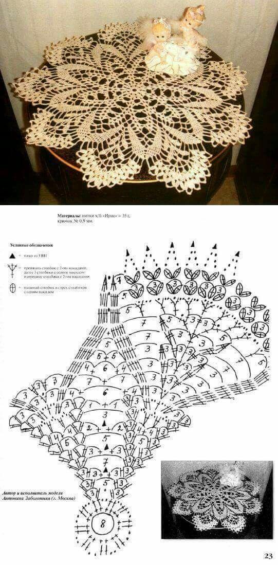 Pin de Roya Rahemi en Crochet | Pinterest | Ganchillo, Croché y ...