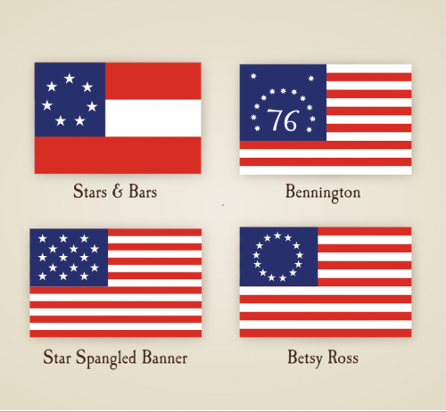 Early american flags early american flags and patriotic for The american flag history