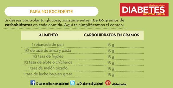 diabetes y conteo de carbohidratos