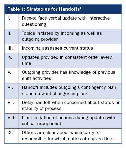 Study methods for med school
