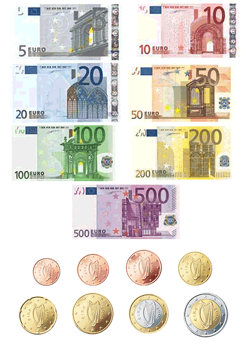 Ireland Travel Money Guide