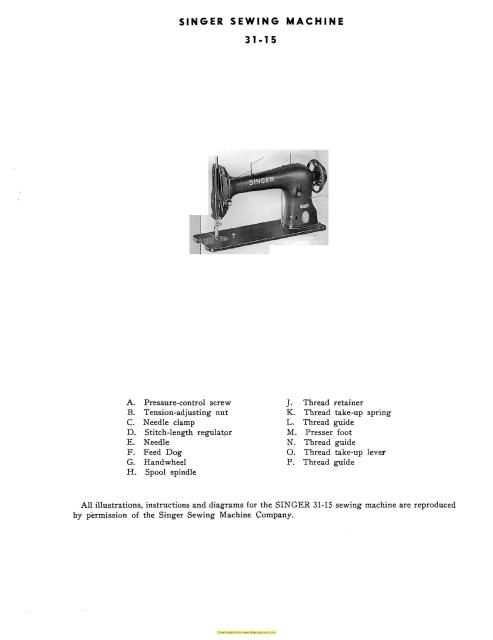 Singer 31-15 Industrial Sewing Machine Manual Manual includes - operation manual
