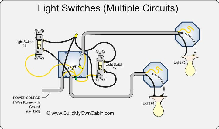 wiring multiple switches to multiple lights diagram cabin how to s rh pinterest com Grounding Multiple Switches Electrical Wire 2 Switches Together