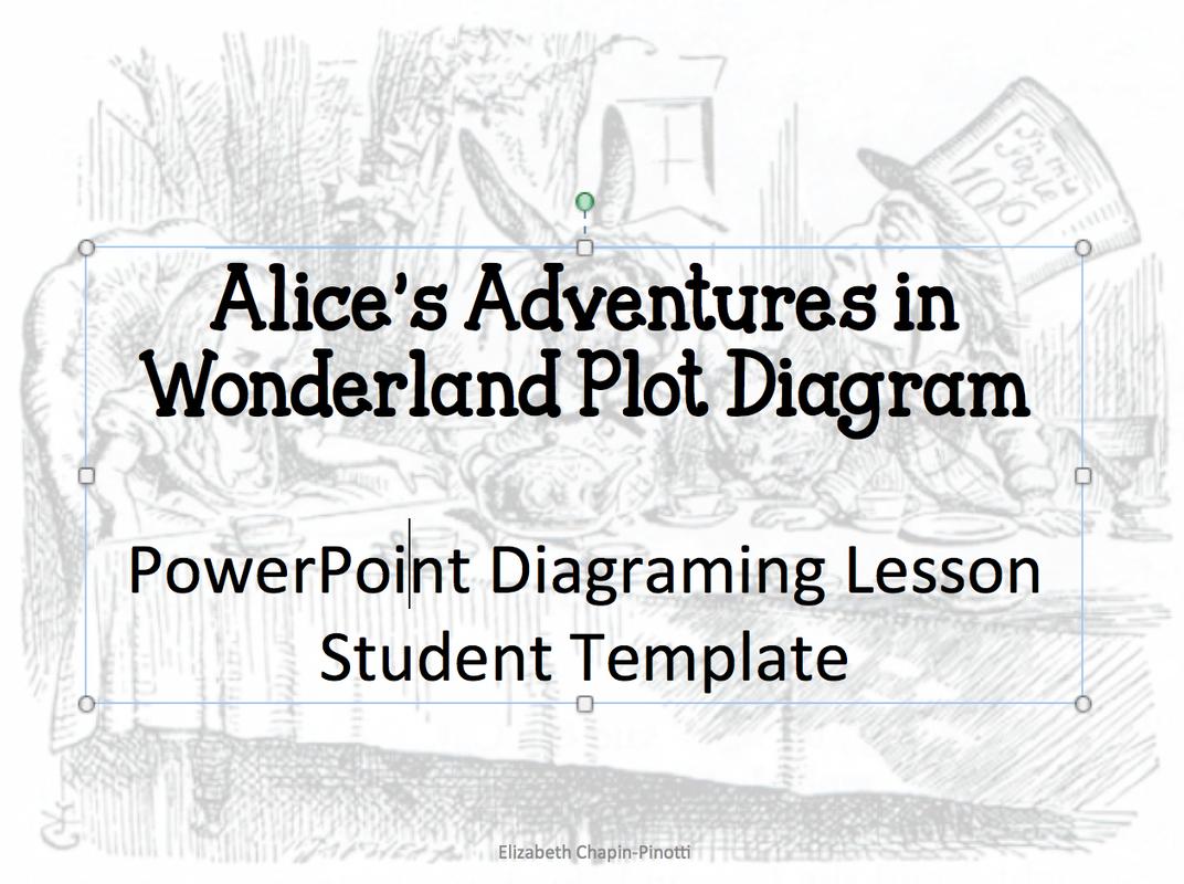 alices adventures in wonderland summary