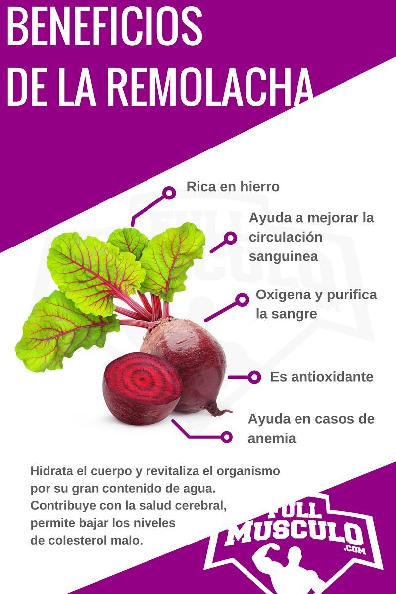 Beneficios y propiedades de la remolacha te lo contamos aqu remolacha infografia y beneficios - Anemia alimentos recomendados ...