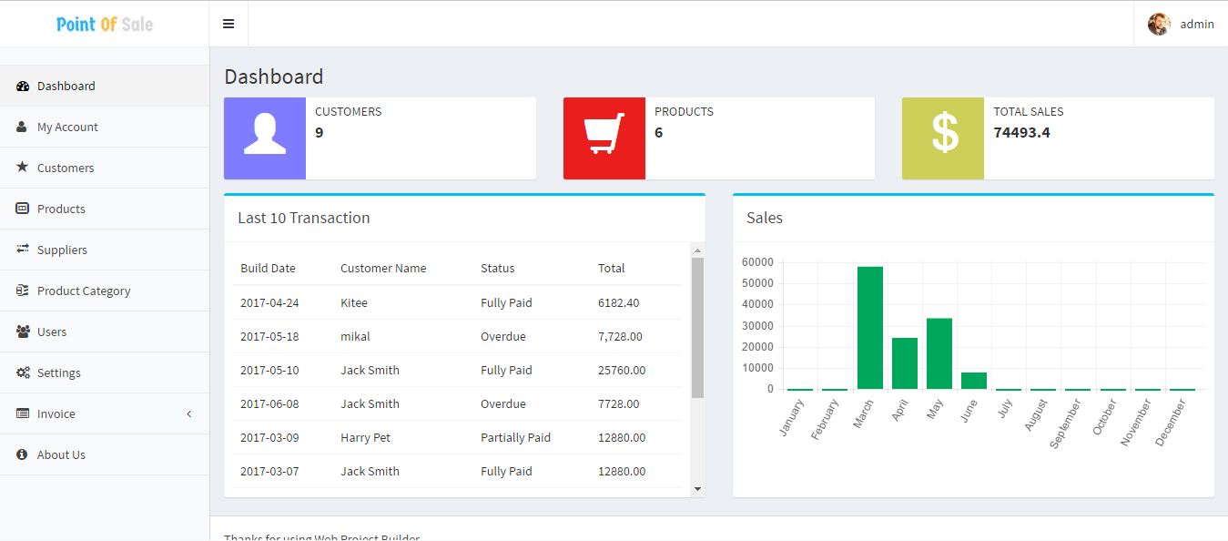 Php Point Of Sale Pos Software Invoice Management System Invoice Management Point Of Sale Pos