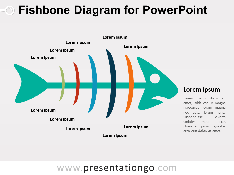 Stunning Fishbone Diagram Template For Problem Analysis  Ali