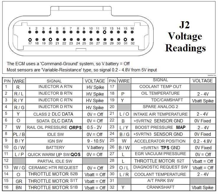 isuzu ecu wiring diagram custom wiring diagram u2022 rh littlewaves co isuzu 4hk1 ecu wiring diagram isuzu 4hk1 engine wiring diagram
