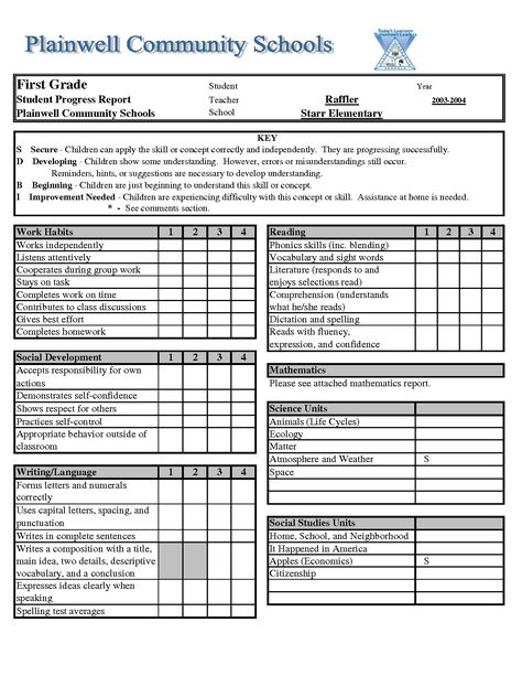 Fake Report Card Template 2 Professional Templates Template