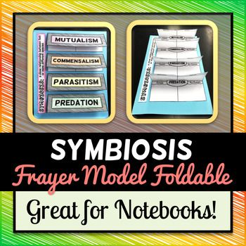 Symbiosis Foldable - Frayer Model Format - Great for INBs - frayer model template