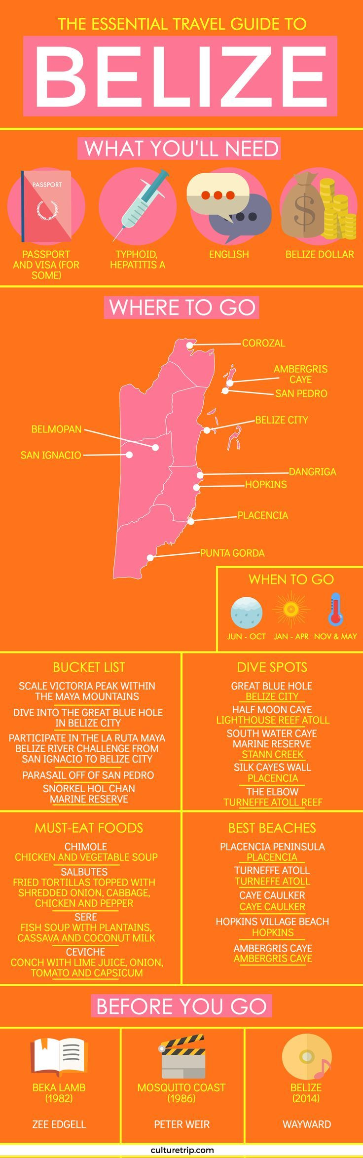 The Essential Travel Guide To Belize Infographic Belize Travel Travel Guide Travel Essentials